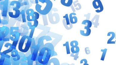 Photo of Types of Numbers in Quantitative Aptitude